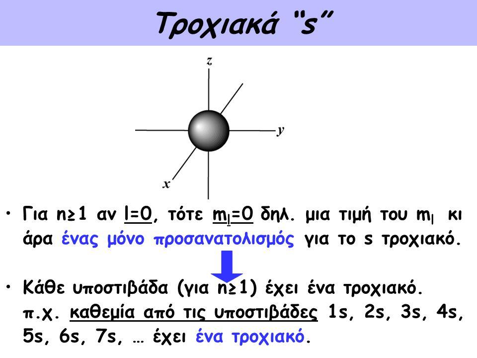 """Τροχιακά """"s"""" •Γ•Για n≥1 αν l=0, τότε m l =0 δηλ. μια τιμή του m l κι άρα ένας μόνο προσανατολισμός για το s τροχιακό. •Κ•Κάθε υποστιβάδα (για n≥1) έχε"""