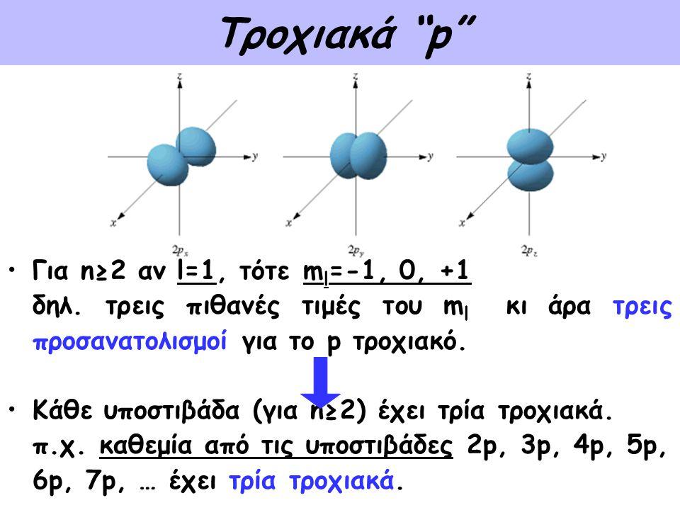 "Τροχιακά ""p"" •Γ•Για n≥2 αν l=1, τότε m l =-1, 0, +1 δηλ. τρεις πιθανές τιμές του m l κι άρα τρεις προσανατολισμοί για το p τροχιακό. •Κ•Κάθε υποστιβάδ"