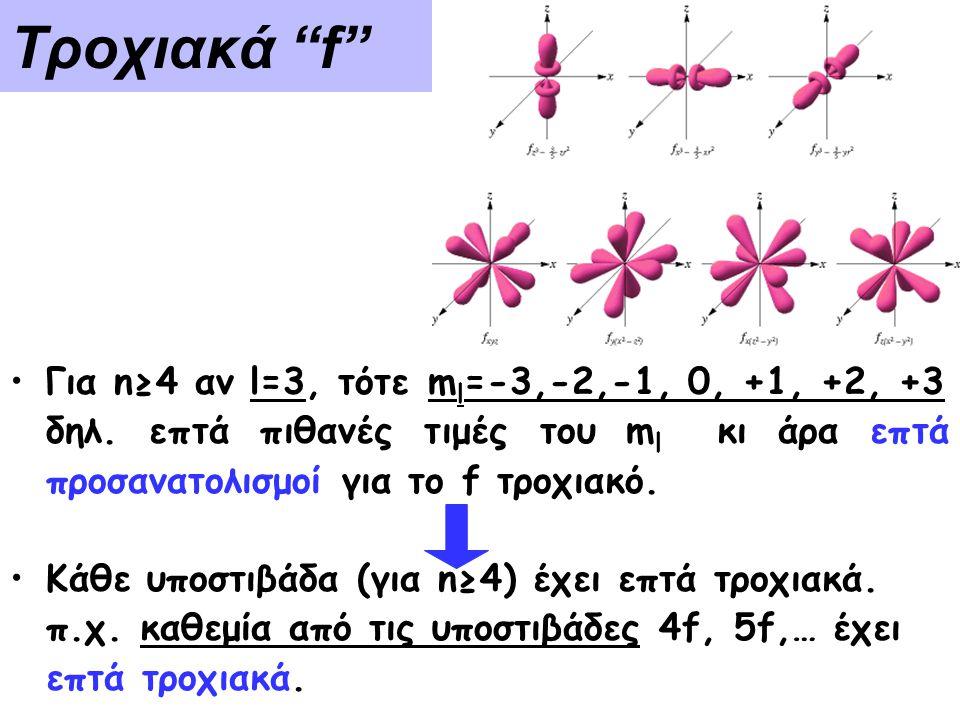 "Τροχιακά ""f"" •Γ•Για n≥4 αν l=3, τότε m l =-3,-2,-1, 0, +1, +2, +3 δηλ. επτά πιθανές τιμές του m l κι άρα επτά προσανατολισμοί για το f τροχιακό. •Κ•Κά"