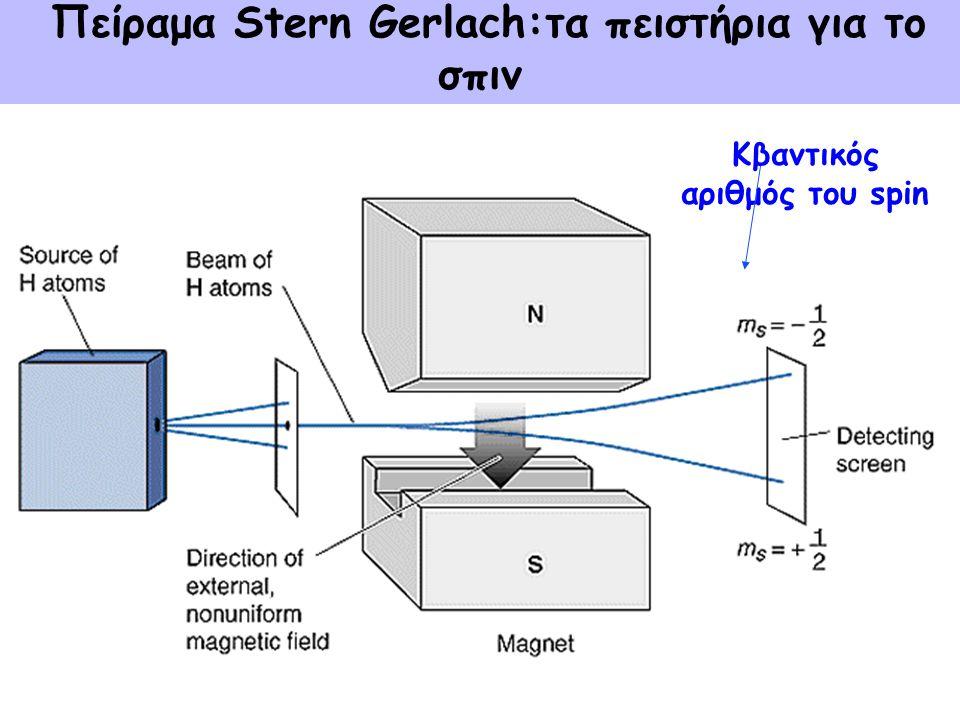 Κβαντικός αριθμός του spin Πείραμα Stern Gerlach:τα πειστήρια για το σπιν