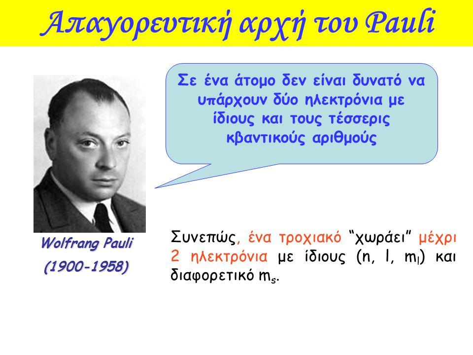 Σε ένα άτομο δεν είναι δυνατό να υπάρχουν δύο ηλεκτρόνια με ίδιους και τους τέσσερις κβαντικούς αριθμούς Wolfrang Pauli (1900-1958) Απαγορευτική αρχή