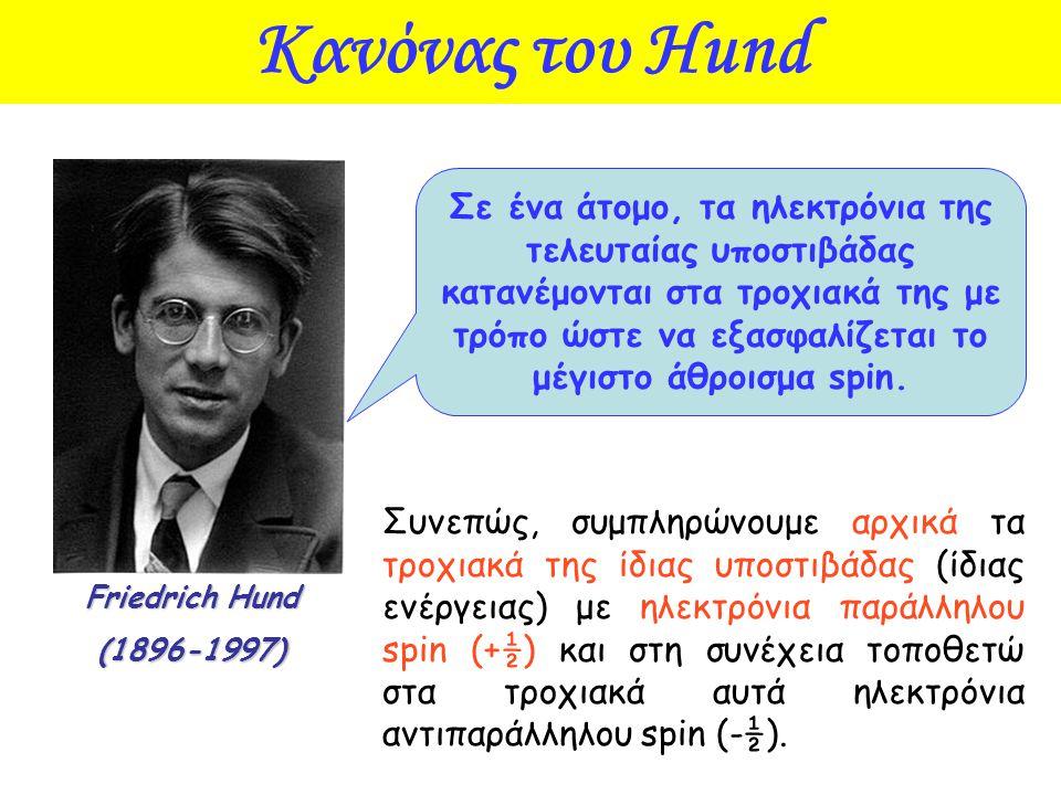 Friedrich Hund (1896-1997) Κανόνας του Hund Σε ένα άτομο, τα ηλεκτρόνια της τελευταίας υποστιβάδας κατανέμονται στα τροχιακά της με τρόπο ώστε να εξασ