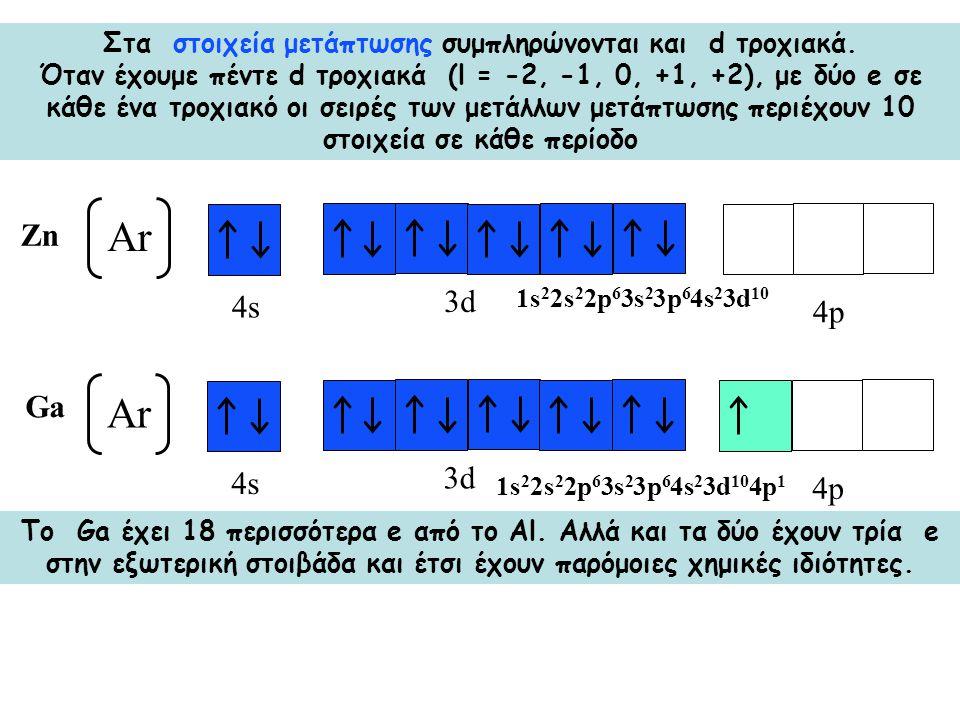 Στα στοιχεία μετάπτωσης συμπληρώνονται και d τροχιακά. Όταν έχουμε πέντε d τροχιακά (l = -2, -1, 0, +1, +2), με δύο e σε κάθε ένα τροχιακό οι σειρές τ