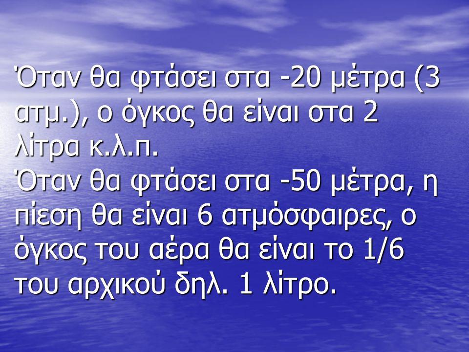 Όταν θα φτάσει στα -20 μέτρα (3 ατμ.), ο όγκος θα είναι στα 2 λίτρα κ.λ.π. Όταν θα φτάσει στα -50 μέτρα, η πίεση θα είναι 6 ατμόσφαιρες, ο όγκος του α