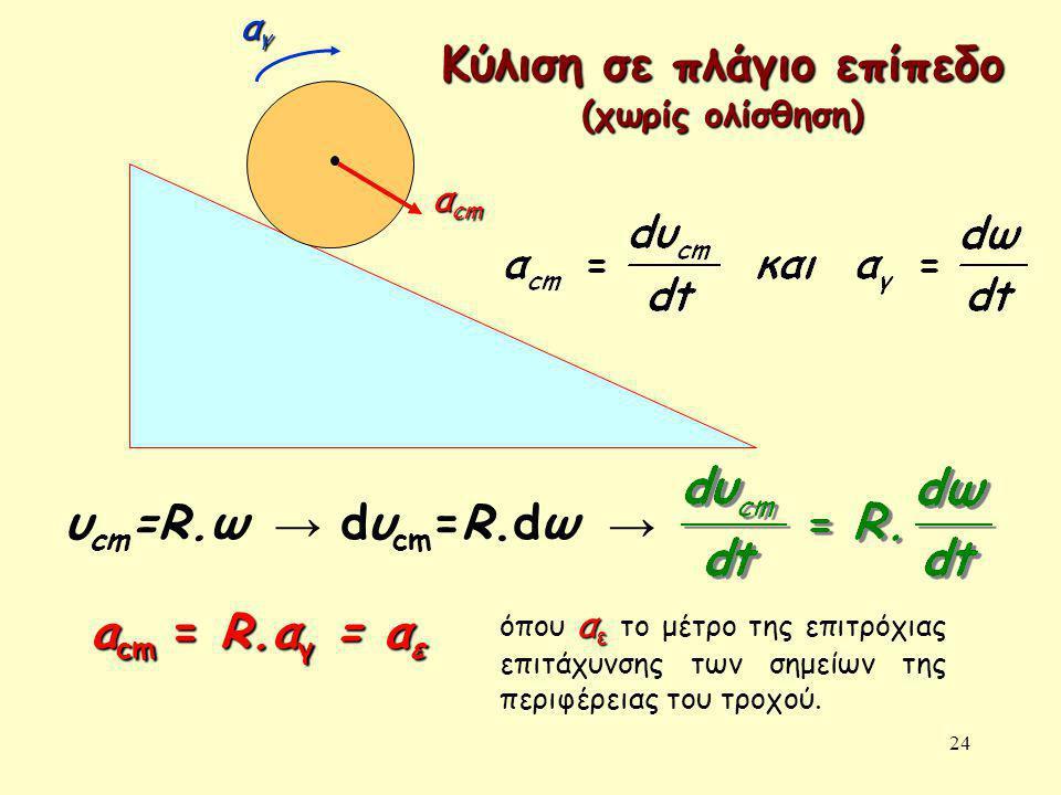 24 αγαγαγαγ α cm a cm = R.α γ = α ε Κύλιση σε πλάγιο επίπεδο (χωρίς ολίσθηση) υ cm =R.ω → dυ cm =R.dω → α ε όπου α ε το μέτρο της επιτρόχιας επιτάχυνσ