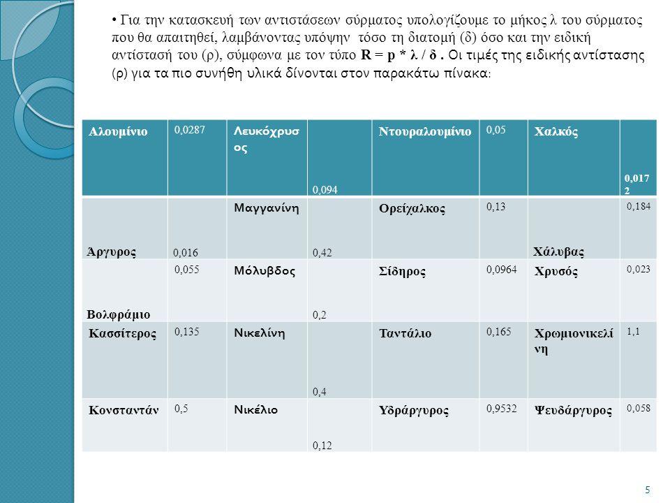 Οι τιμές του συντελεστή θερμοκρασίας (α) για τα σύρματα που χρησιμοποιούνται συχνότερα δίνονται στον παρακάτω πίνακα: • Αν γνωρίζουμε το συντελεστή θε