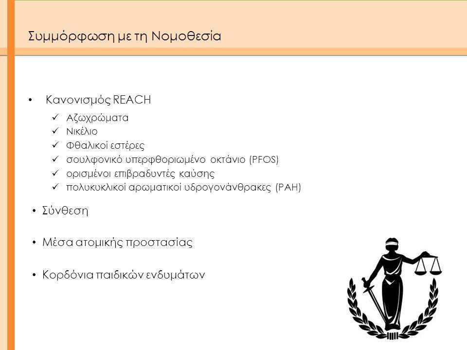 Συμμόρφωση με τη Νομοθεσία • Κανονισμός REACH  Αζωχρώματα  Νικέλιο  Φθαλικοί εστέρες  σουλφονικό υπερφθοριωμένο οκτάνιο (PFOS)  ορισμένοι επιβραδ