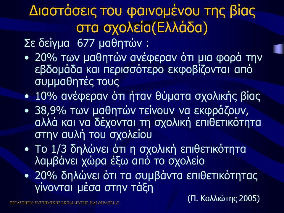 Διαστάσεις του φαινομένου της βίας στα σχολεία(Ελλάδα) Σε δείγμα 4000 μαθητών (2004-2005 & 2005-2006) : •10-13% δηλώνει ότι έχει βιώσει ως θύμα το σχολικό εκφοβισμό κυρίως τη λεκτική του μορφή και τη μορφή του κοινωνικού αποκλεισμού •Ένα στα δέκα παιδιά περίπου φοβάται και αγωνιά ότι θα πέσει θύμα εκφοβιστικών περιστατικών Δεληγιάννη 2006 ΕΡΓΑΣΤΗΡΙΟ ΣΥΣΤΗΜΙΚΗΣ ΕΚΠΑΙΔΕΥΣΗΣ ΚΑΙ ΘΕΡΑΠΕΙΑΣ
