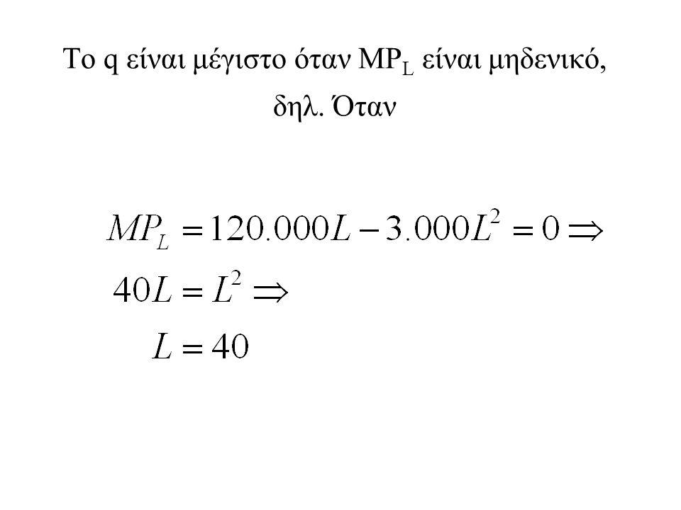 Το q είναι μέγιστο όταν MP L είναι μηδενικό, δηλ. Όταν