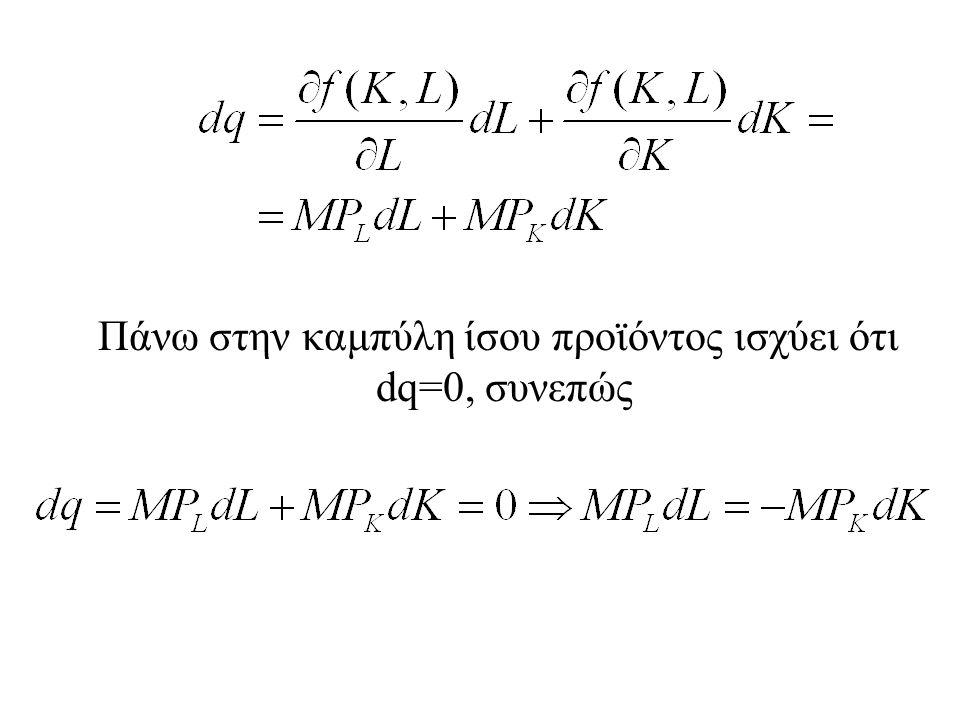 Πάνω στην καμπύλη ίσου προϊόντος ισχύει ότι dq=0, συνεπώς