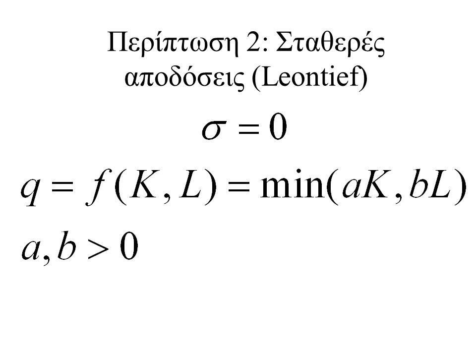 Περίπτωση 2: Σταθερές αποδόσεις (Leontief)