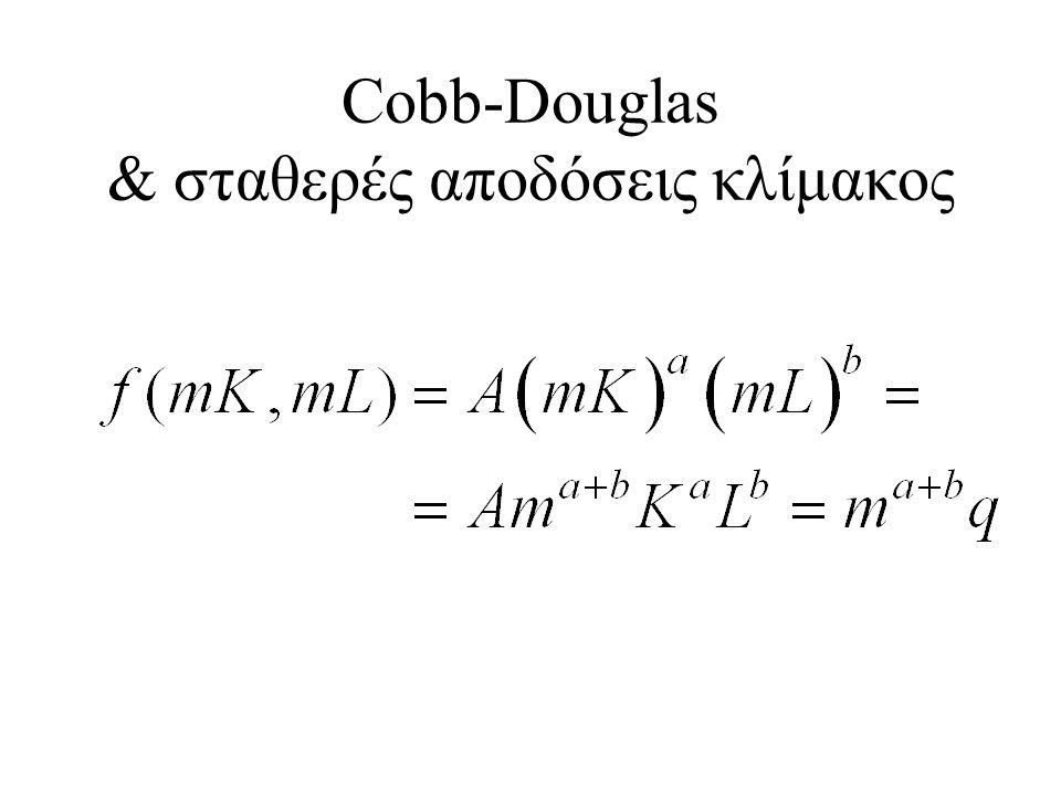 Cobb-Douglas & σταθερές αποδόσεις κλίμακος