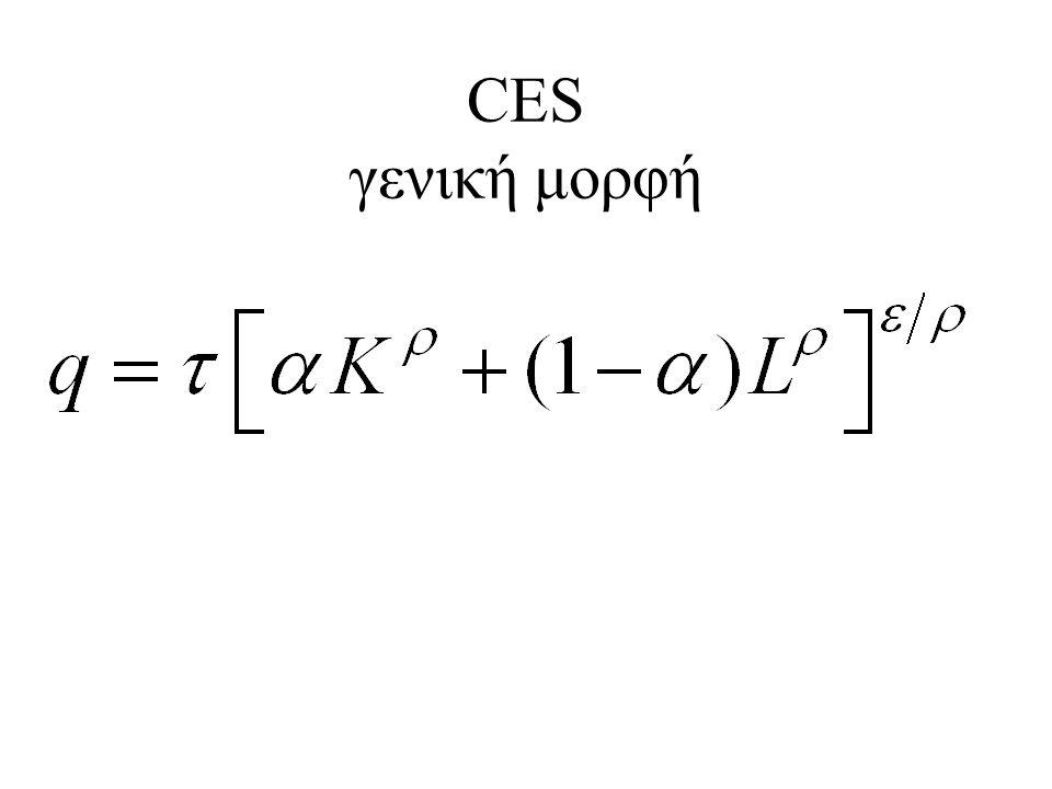CES γενική μορφή