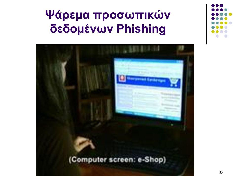Ψάρεμα προσωπικών δεδομένων Phishing 32