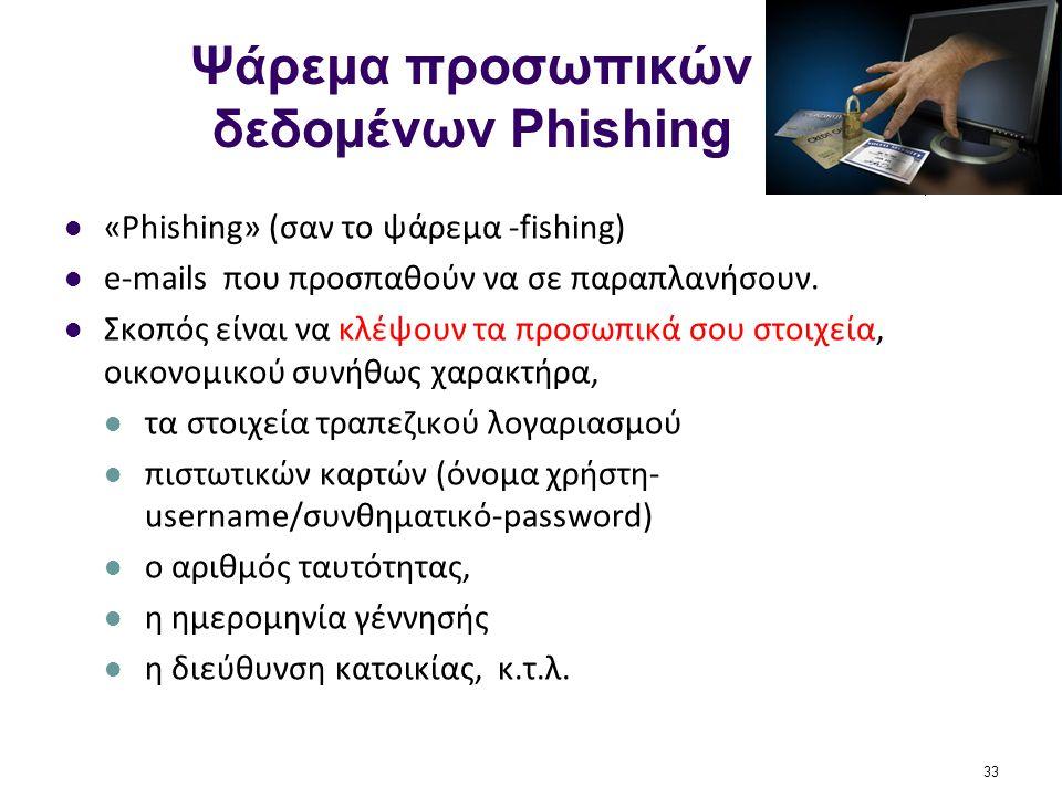 Ψάρεμα προσωπικών δεδομένων Phishing  «Phishing» (σαν το ψάρεμα -fishing)  e-mails που προσπαθούν να σε παραπλανήσουν.  Σκοπός είναι να κλέψουν τα