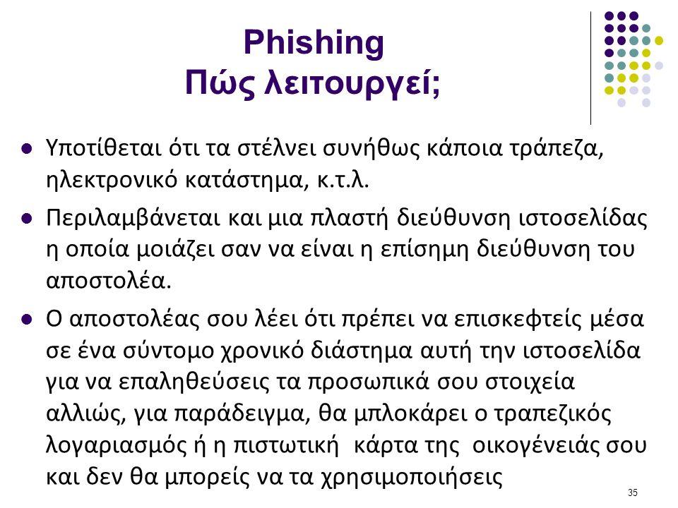 Phishing Πώς λειτουργεί;  Υποτίθεται ότι τα στέλνει συνήθως κάποια τράπεζα, ηλεκτρονικό κατάστημα, κ.τ.λ.  Περιλαμβάνεται και μια πλαστή διεύθυνση ι