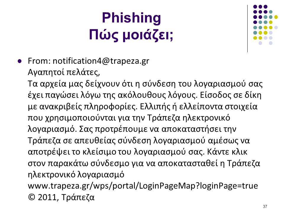 Phishing Πώς μοιάζει;  From: notification4@trapeza.gr Αγαπητοί πελάτες, Τα αρχεία μας δείχνουν ότι η σύνδεση του λογαριασμού σας έχει παγώσει λόγω τη