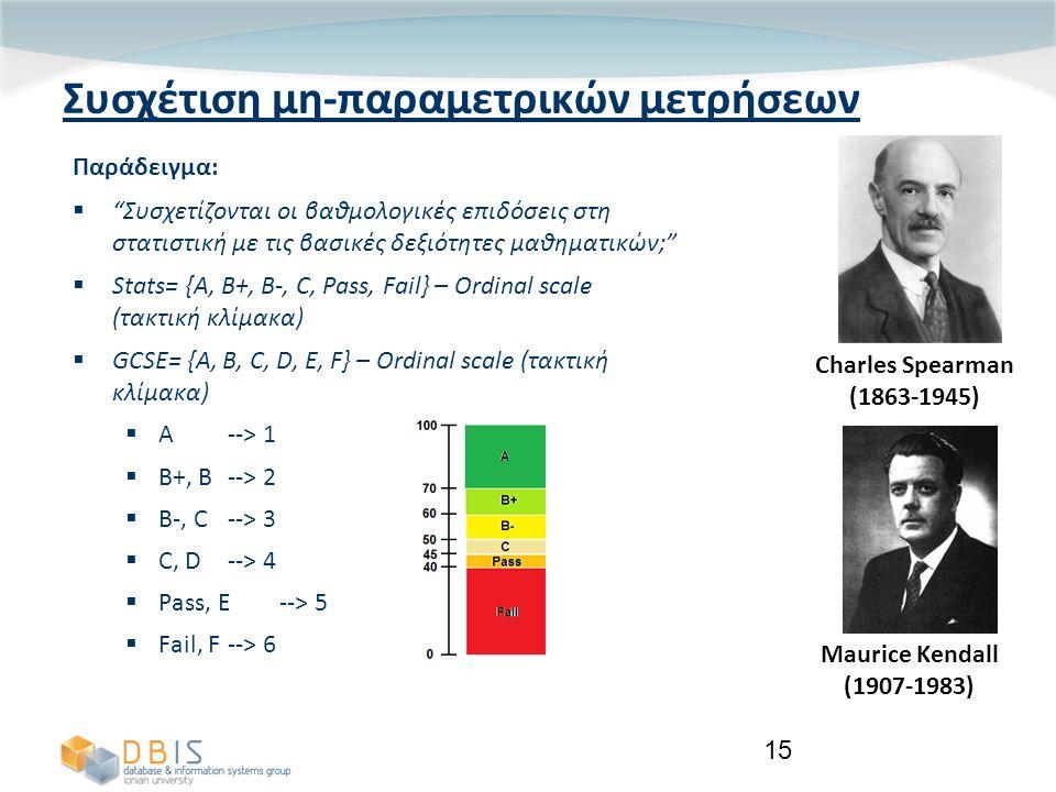 15 Συσχέτιση μη-παραμετρικών μετρήσεων Παράδειγμα:  Συσχετίζονται οι βαθμολογικές επιδόσεις στη στατιστική με τις βασικές δεξιότητες μαθηματικών;  Stats= {A, B+, B-, C, Pass, Fail} – Ordinal scale (τακτική κλίμακα)  GCSE= {A, B, C, D, E, F} – Ordinal scale (τακτική κλίμακα)  Α --> 1  Β+, Β --> 2  B-, C--> 3  C, D--> 4  Pass, E--> 5  Fail, F--> 6 Charles Spearman (1863-1945) Maurice Kendall (1907-1983)