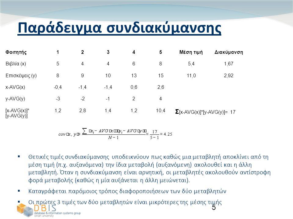 5 Παράδειγμα συνδιακύμανσης  Θετικές τιμές συνδιακύμανσης υποδεικνύουν πως καθώς μια μεταβλητή αποκλίνει από τη μέση τιμή (π.χ.