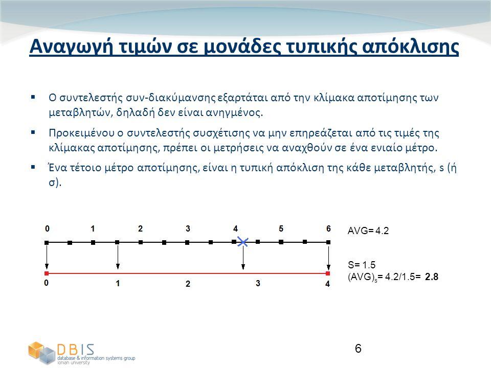 6 Αναγωγή τιμών σε μονάδες τυπικής απόκλισης  Ο συντελεστής συν-διακύμανσης εξαρτάται από την κλίμακα αποτίμησης των μεταβλητών, δηλαδή δεν είναι ανηγμένος.