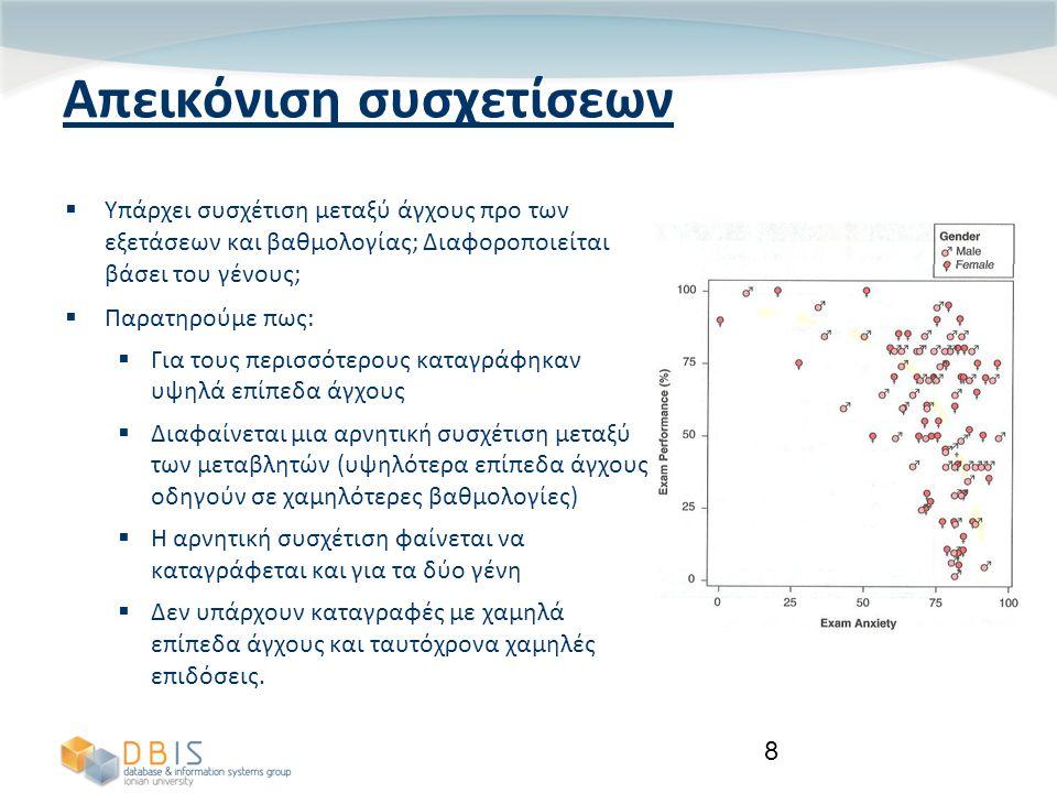 8 Απεικόνιση συσχετίσεων  Υπάρχει συσχέτιση μεταξύ άγχους προ των εξετάσεων και βαθμολογίας; Διαφοροποιείται βάσει του γένους;  Παρατηρούμε πως:  Για τους περισσότερους καταγράφηκαν υψηλά επίπεδα άγχους  Διαφαίνεται μια αρνητική συσχέτιση μεταξύ των μεταβλητών (υψηλότερα επίπεδα άγχους οδηγούν σε χαμηλότερες βαθμολογίες)  Η αρνητική συσχέτιση φαίνεται να καταγράφεται και για τα δύο γένη  Δεν υπάρχουν καταγραφές με χαμηλά επίπεδα άγχους και ταυτόχρονα χαμηλές επιδόσεις.