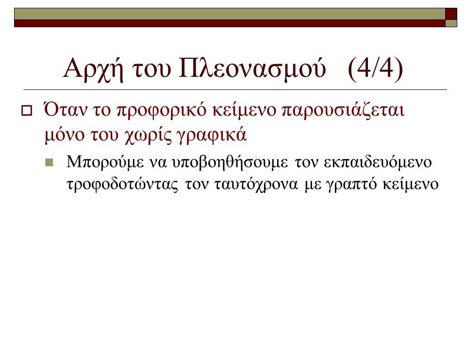 Αρχή του Πλεονασμού (4/4)  Όταν το προφορικό κείμενο παρουσιάζεται μόνο του χωρίς γραφικά  Μπορούμε να υποβοηθήσουμε τον εκπαιδευόμενο τροφοδοτώντας