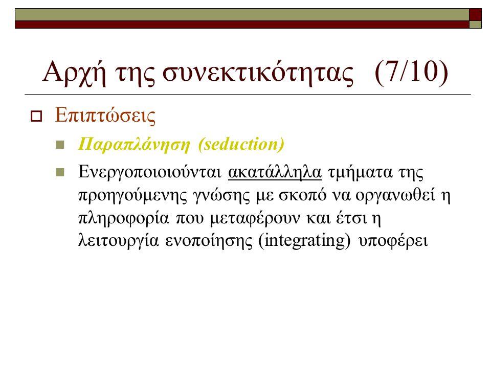 Αρχή της συνεκτικότητας (7/10)  Επιπτώσεις  Παραπλάνηση (seduction)  Ενεργοποιοιούνται ακατάλληλα τμήματα της προηγούμενης γνώσης με σκοπό να οργαν