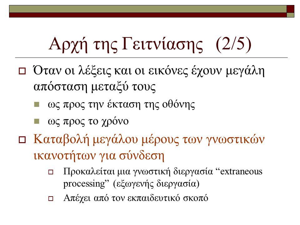 Αρχή της Γειτνίασης (2/5)  Όταν οι λέξεις και οι εικόνες έχουν μεγάλη απόσταση μεταξύ τους  ως προς την έκταση της οθόνης  ως προς το χρόνο  Καταβ