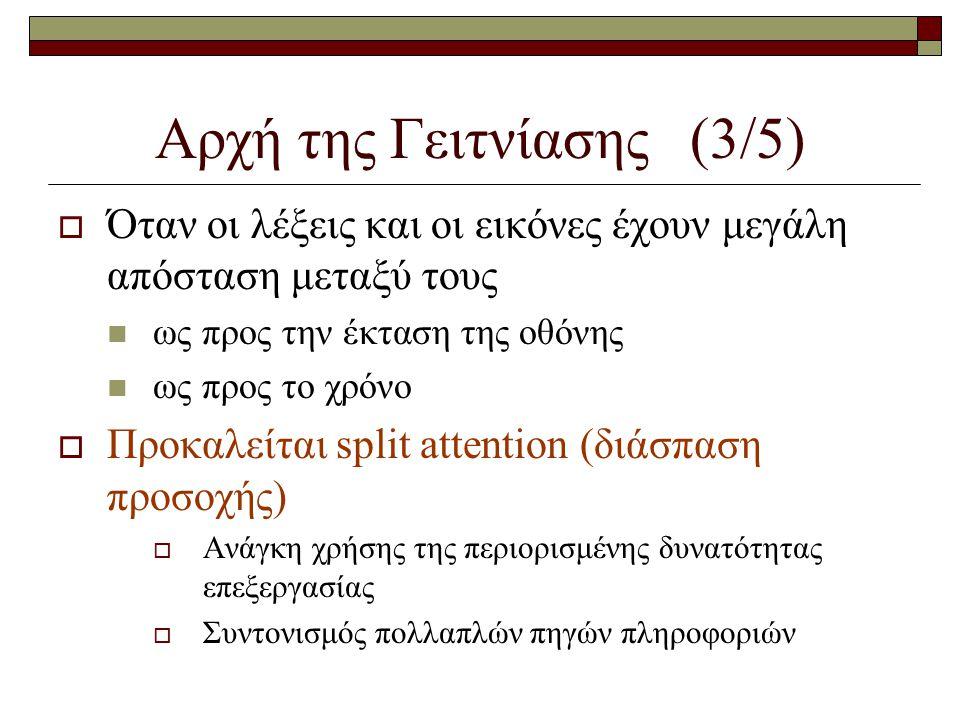 Αρχή της Γειτνίασης (4/5)  Εξωγενής διεργασία – Διάσπαση προσοχής  Απώλεια πολύτιμης γνωστικής επεξεργασίας η οποία διοχετεύεται στην προσπάθεια του εκπαιδευόμενου να συσχετίσει λέξεις και εικόνες  Προκαλείται γνωστική υπερφόρτωση  Ο μαθητής έχει στη διάθεσή του λιγότερη ικανότητα για να την αφιερώσει στις διαδικασίες της νοητικής οργάνωσης και ενσωμάτωσης του υλικού