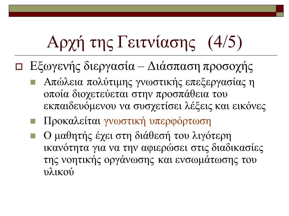 Αρχή της Γειτνίασης (5/5)  Τήρηση της αρχής της Γειτνίασης  Σωστή ενσωμάτωση λέξεων και εικόνων  Μπορούν έυκολα να συγκρατηθούν από τη μνήμη επεξεργασίας  Ο εκπαιδευόμενος δεν υποχρεώνεται να την υπερφορτώσει προσπαθώντας να συσχετίσει εικόνες και λέξεις  Μπορεί ευκολότερα  να οργανώσει τις πληροφορίες που δέχεται  να τις ενσωματώσει με την ήδη υπάρχουσα γνώση του στη μακροχρόνια μνήμη.