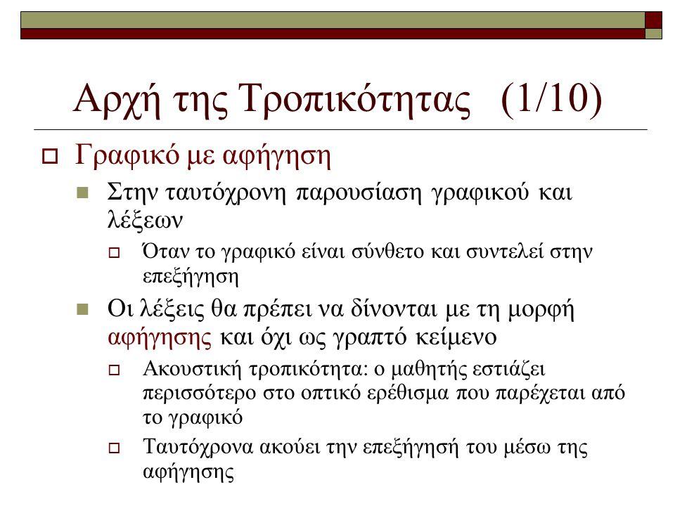 Αρχή της Τροπικότητας (1/10)  Γραφικό με αφήγηση  Στην ταυτόχρονη παρουσίαση γραφικού και λέξεων  Όταν το γραφικό είναι σύνθετο και συντελεί στην ε