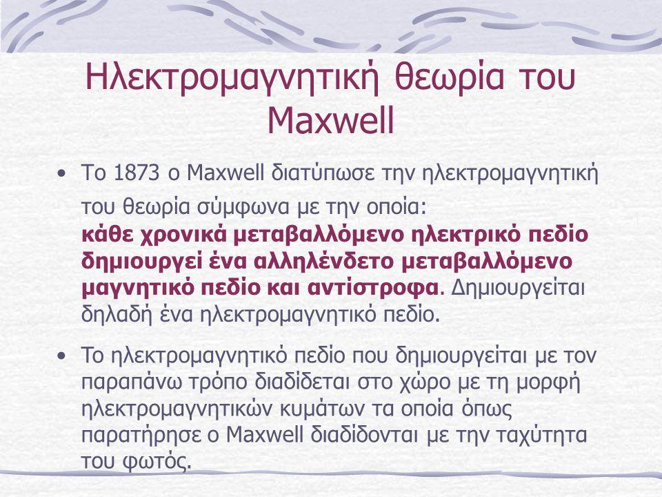 Ηλεκτρομαγνητική θεωρία του Μaxwell •T•To 1873 o Μaxwell διατύπωσε την ηλεκτρομαγνητική του θεωρία σύμφωνα με την οποία: κάθε χρονικά μεταβαλλόμενο ηλ