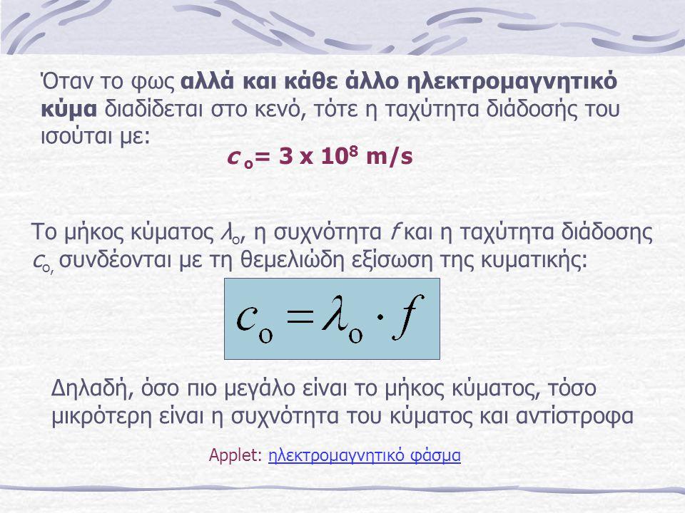 Θεωρία των κβάντα του Planck •Π•Παρόλη την εμφανή συμπεριφορά του φωτός ως ηλεκτρομαγνητικό κύμα, η θεωρία του Maxwell δεν κατάφερε να ερμηνεύσει φαινόμενα που έχουν να κάνουν με την αλληλεπίδραση του φωτός με την ύλη.