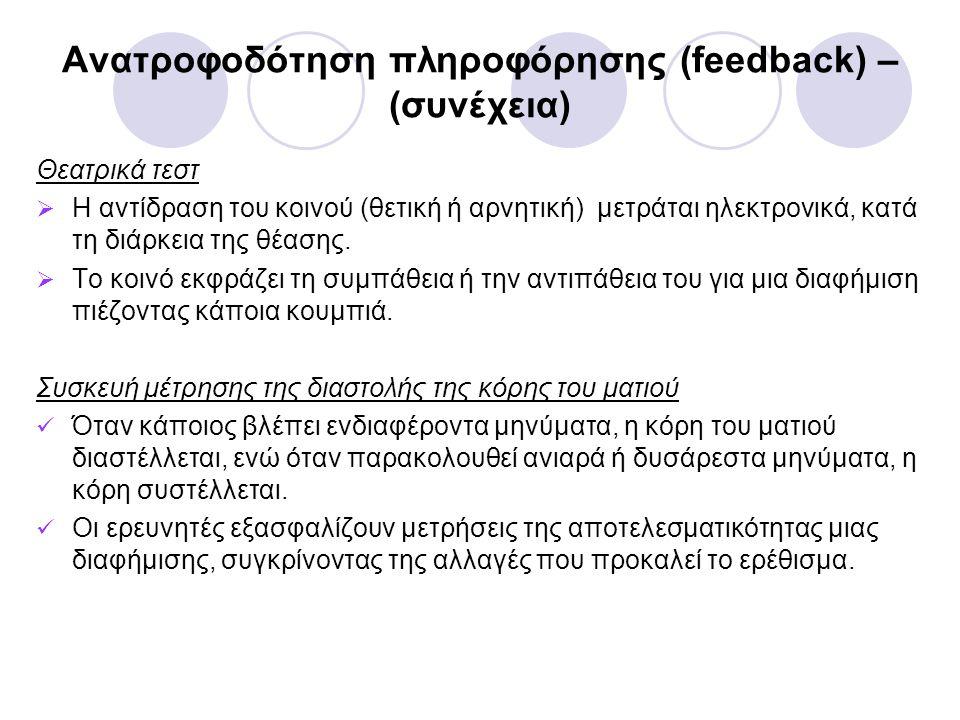 Ανατροφοδότηση πληροφόρησης (feedback) – (συνέχεια) Θεατρικά τεστ  Η αντίδραση του κοινού (θετική ή αρνητική) μετράται ηλεκτρονικά, κατά τη διάρκεια της θέασης.
