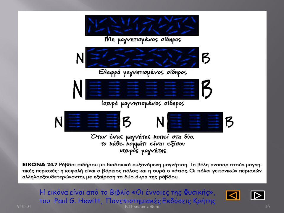 16 Η εικόνα είναι από το Βιβλίο «Οι έννοιες της Φυσικής», του Paul G. Hewitt, Πανεπιστημιακές Εκδόσεις Κρήτης 9/3/201 Ε. Παπαευσταθίου
