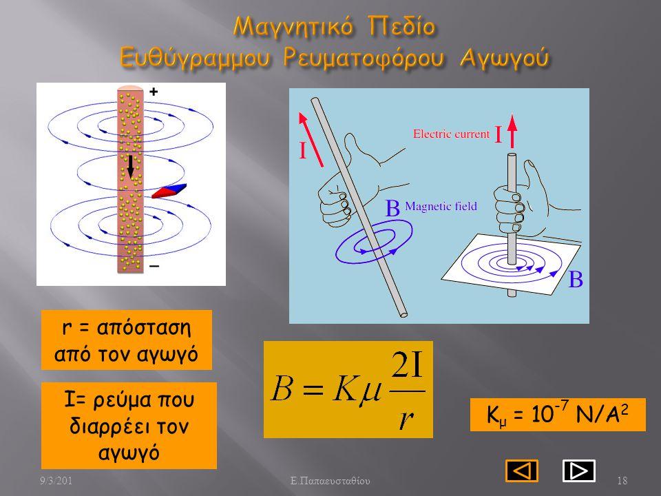 18 Κ μ = 10 -7 Ν/Α 2 r = απόσταση από τον αγωγό Ι= ρεύμα που διαρρέει τον αγωγό 9/3/201 Ε.