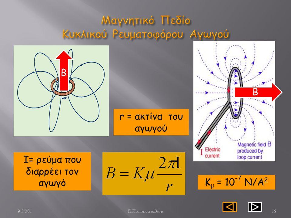 19 Β Β Κ μ = 10 -7 Ν/Α 2 r = ακτίνα του αγωγού Ι= ρεύμα που διαρρέει τον αγωγό 9/3/201 Ε. Παπαευσταθίου