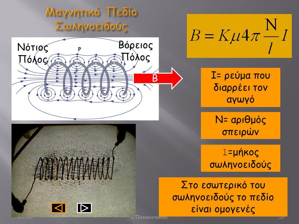20 Ι= ρεύμα που διαρρέει τον αγωγό Ν= αριθμός σπειρών l =μήκος σωληνοειδούς 9/3/201 Ε. Παπαευσταθίου Στο εσωτερικό του σωληνοειδούς το πεδίο είναι ομο