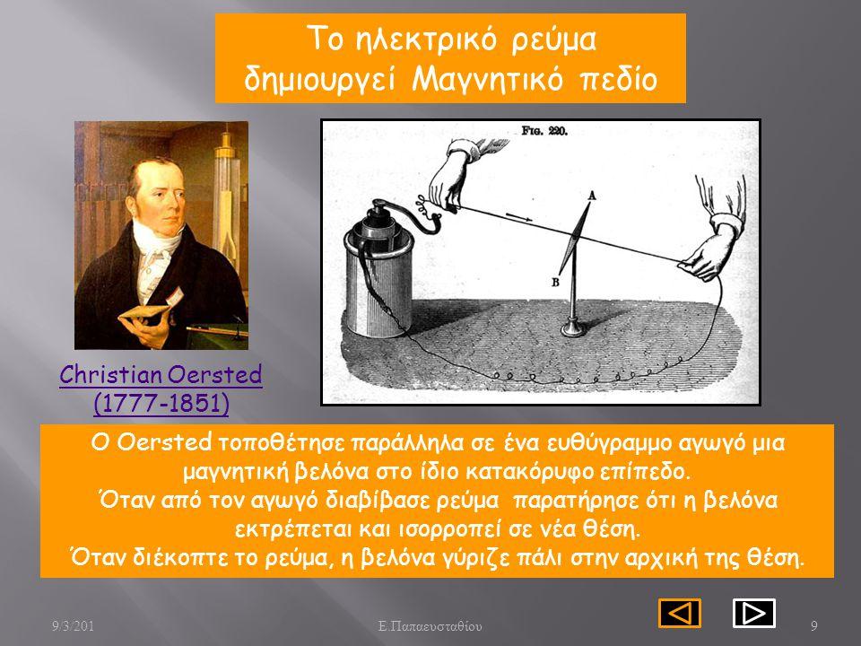 9 Το ηλεκτρικό ρεύμα δημιουργεί Μαγνητικό πεδίο Christian Oersted (1777-1851) O Oersted τοποθέτησε παράλληλα σε ένα ευθύγραμμο αγωγό μια μαγνητική βελόνα στο ίδιο κατακόρυφο επίπεδο.