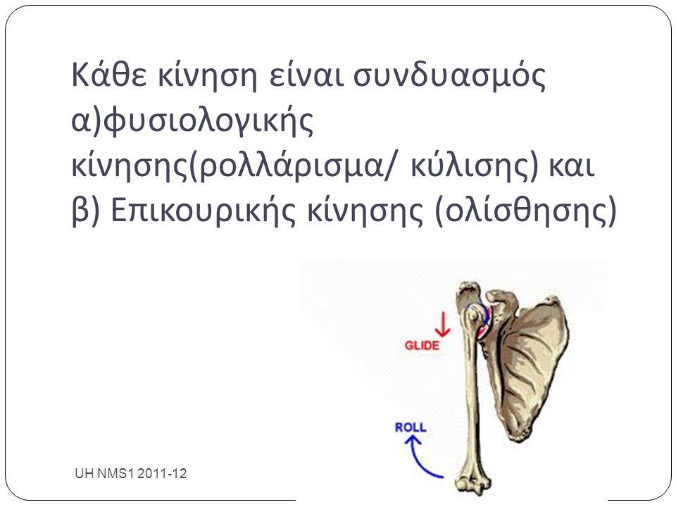 Κάθε κίνηση είναι συνδυασμός α ) φυσιολογικής κίνησης ( ρολλάρισμα / κύλισης ) και β ) Επικουρικής κίνησης ( ολίσθησης ) UH NMS1 2011-12