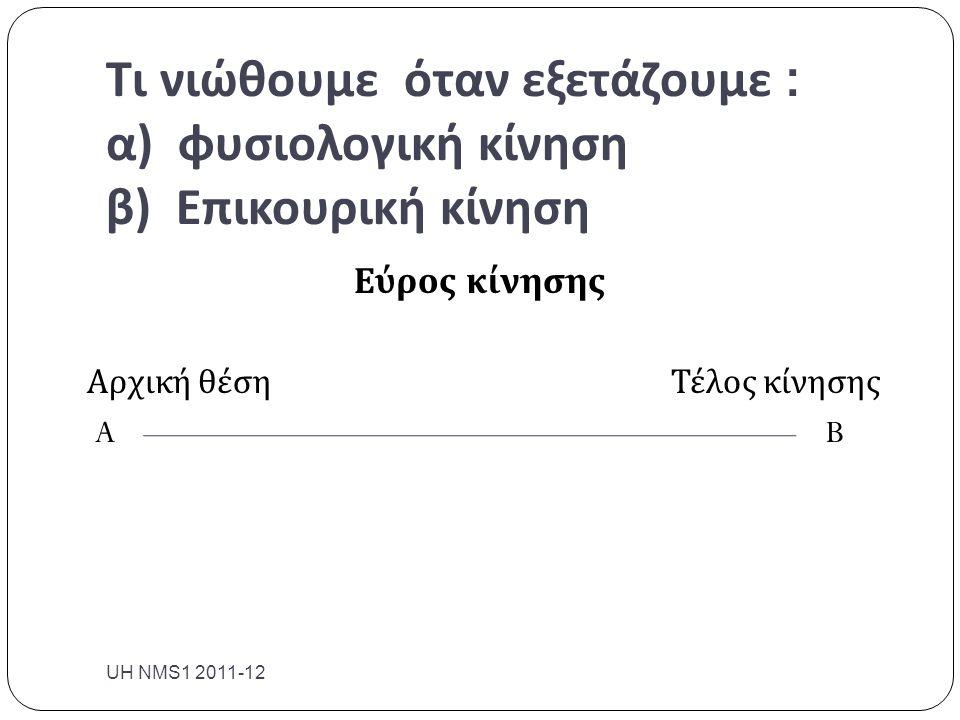 Τι νιώθουμε όταν εξετάζουμε : α ) φυσιολογική κίνηση β ) Επικουρική κίνηση UH NMS1 2011-12 Εύρος κίνησης Αρχική θέση Τέλος κίνησης AB