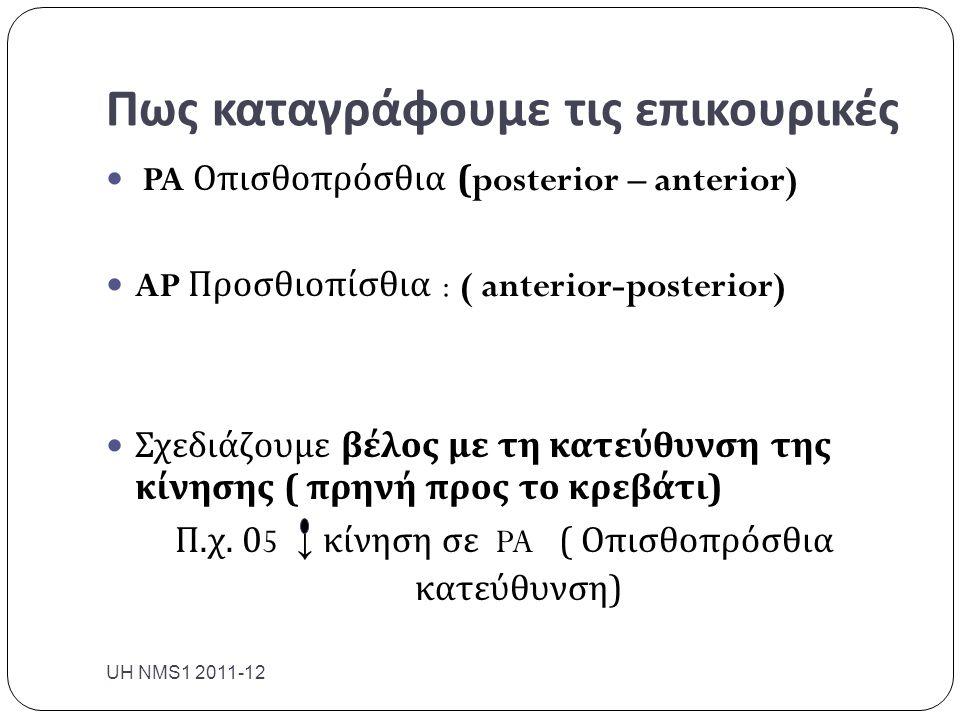 Πως καταγράφουμε τις επικουρικές  PA Οπισθοπρόσθια (posterior – anterior)  AP Προσθιοπίσθια : ( anterior-posterior)  Σχεδιάζουμε βέλος με τη κατεύθυνση της κίνησης ( πρηνή προς το κρεβάτι ) Π.
