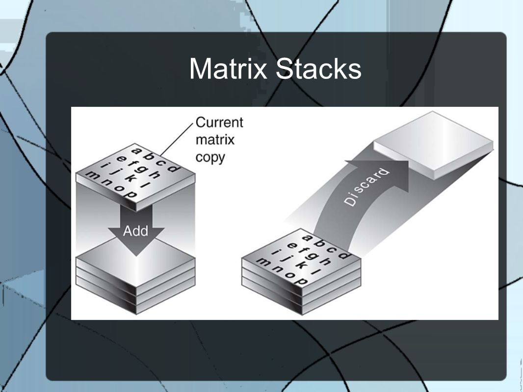 Matrix Stacks