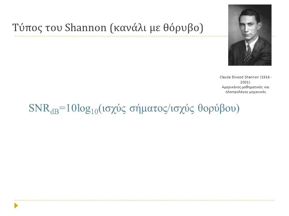 Τύπος του Shannon ( κανάλι με θόρυβο ) SNR dB =10log 10 (ισχύς σήματος/ισχύς θορύβου) Claude Elwood Shannon (1916 - 2001): Αμερικάνος μαθηματικός και ηλεκτρολόγος μηχανικός
