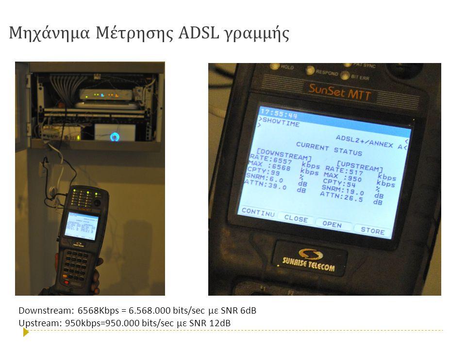 Μηχάνημα Μέτρησης ADSL γραμμής Downstream: 6568Kbps = 6.568.000 bits/sec με SNR 6dB Upstream: 950kbps=950.000 bits/sec με SNR 12dB