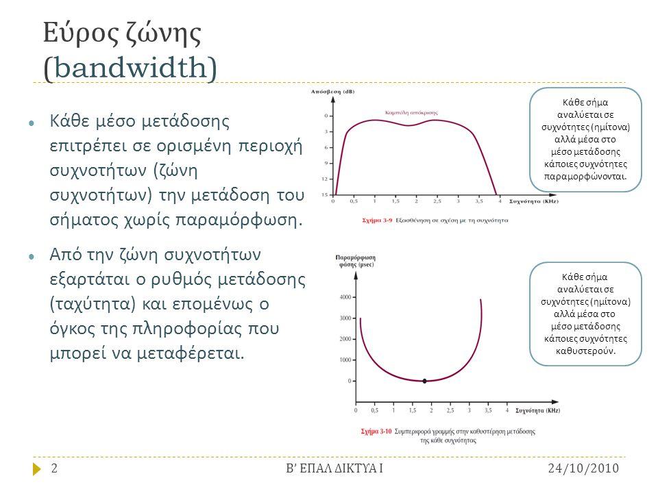 Εύρος ζώνης  Το εύρος ζώνης (bandwidth) του καναλιού ορίζεται ως η διαφορά ανάμεσα στη μέγιστη και στην ελάχιστη συχνότητα, στην οποία η γραμμή μπορεί να μεταδώσει πληροφορίες  Μετριέται σε Hz  Κάθε σύστημα έχει ένα πεπερασμένο εύρος ζώνης (finite bandwidth) 24/10/20103 Β ' ΕΠΑΛ ΔΙΚΤΥΑ Ι