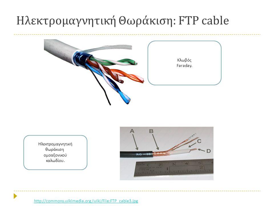 Ηλεκτρομαγνητική Θωράκιση : FTP cable http://commons.wikimedia.org/wiki/File:FTP_cable3.jpg Κλωβός Faraday.