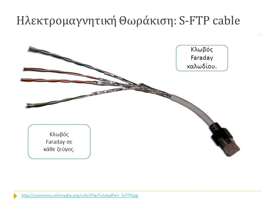 Ηλεκτρομαγνητική Θωράκιση : S-FTP cable http://commons.wikimedia.org/wiki/File:TwistedPair_S-FTP.jpg Κλωβός Faraday καλωδίου.