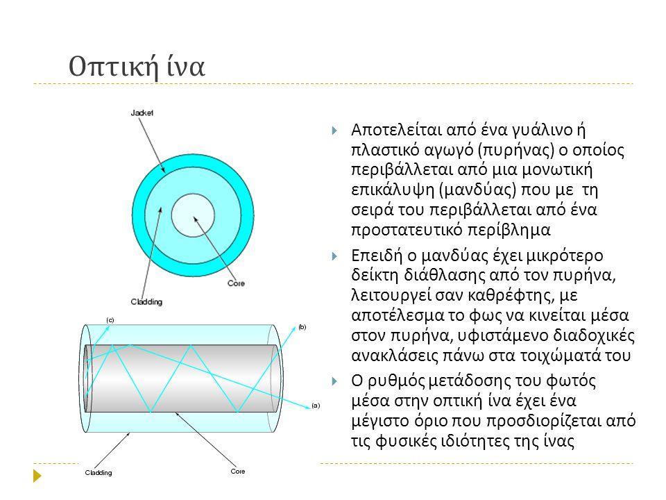 Οπτική ίνα  Αποτελείται από ένα γυάλινο ή πλαστικό αγωγό ( πυρήνας ) ο οποίος περιβάλλεται από μια μονωτική επικάλυψη ( μανδύας ) που με τη σειρά του περιβάλλεται από ένα προστατευτικό περίβλημα  Επειδή ο μανδύας έχει μικρότερο δείκτη διάθλασης από τον πυρήνα, λειτουργεί σαν καθρέφτης, με αποτέλεσμα το φως να κινείται μέσα στον πυρήνα, υφιστάμενο διαδοχικές ανακλάσεις πάνω στα τοιχώματά του  Ο ρυθμός μετάδοσης του φωτός μέσα στην οπτική ίνα έχει ένα μέγιστο όριο που προσδιορίζεται από τις φυσικές ιδιότητες της ίνας
