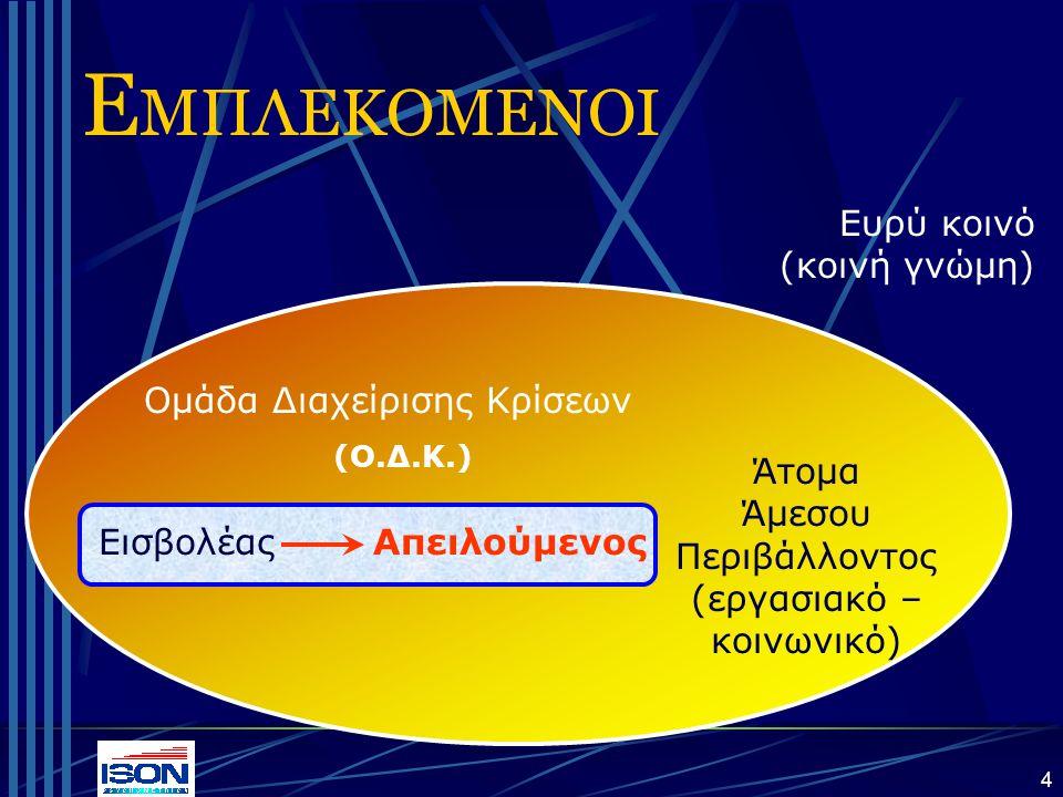 3 ΠΕΡΙΕΧΟΜΕΝΟ ΠΑΡΟΥΣΙΑΣΗΣ (Ι) ΕΠΙΒΙΩΣΗ ΟΜΗΡΩΝ (Κ) ΔΙΑΧΕΙΡΗΣΗ Μ.Μ.Ε. (Λ) ΜΕΤΑΤΡΑΥΜΑΤΙΚΟ ΣΤΡΕΣΣ